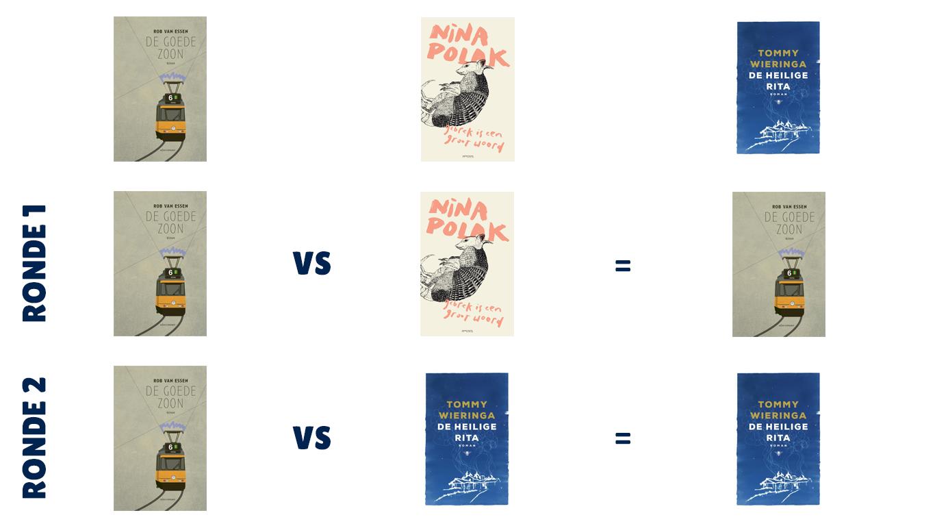Boek versus boek in het schooldebat van De Inktaap